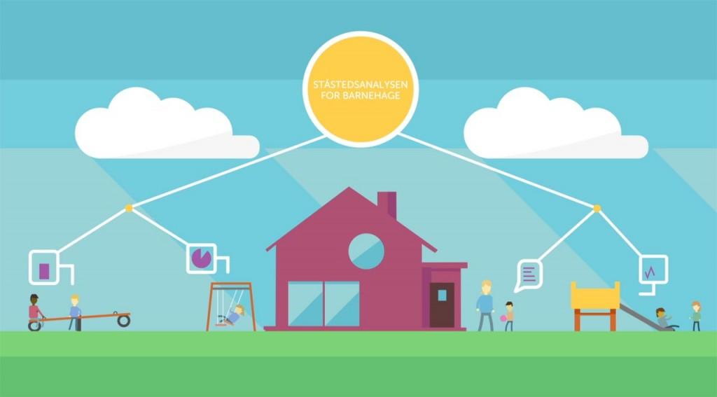 UDIR – Ståstedsanalyse for barnehagen